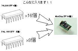 MiniChip_Block_image