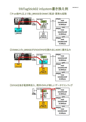 [Stick02_inSystem_PFL_sample_R02]